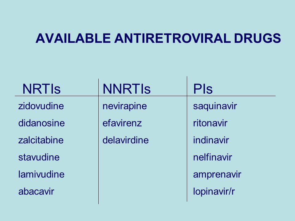 AVAILABLE ANTIRETROVIRAL DRUGS