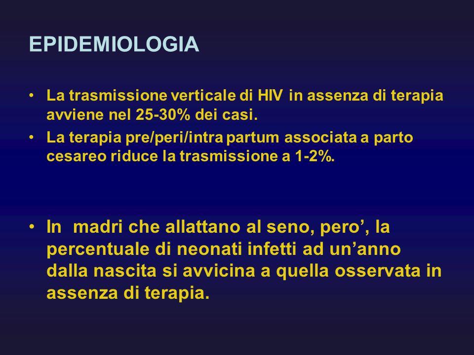 EPIDEMIOLOGIA La trasmissione verticale di HIV in assenza di terapia avviene nel 25-30% dei casi.