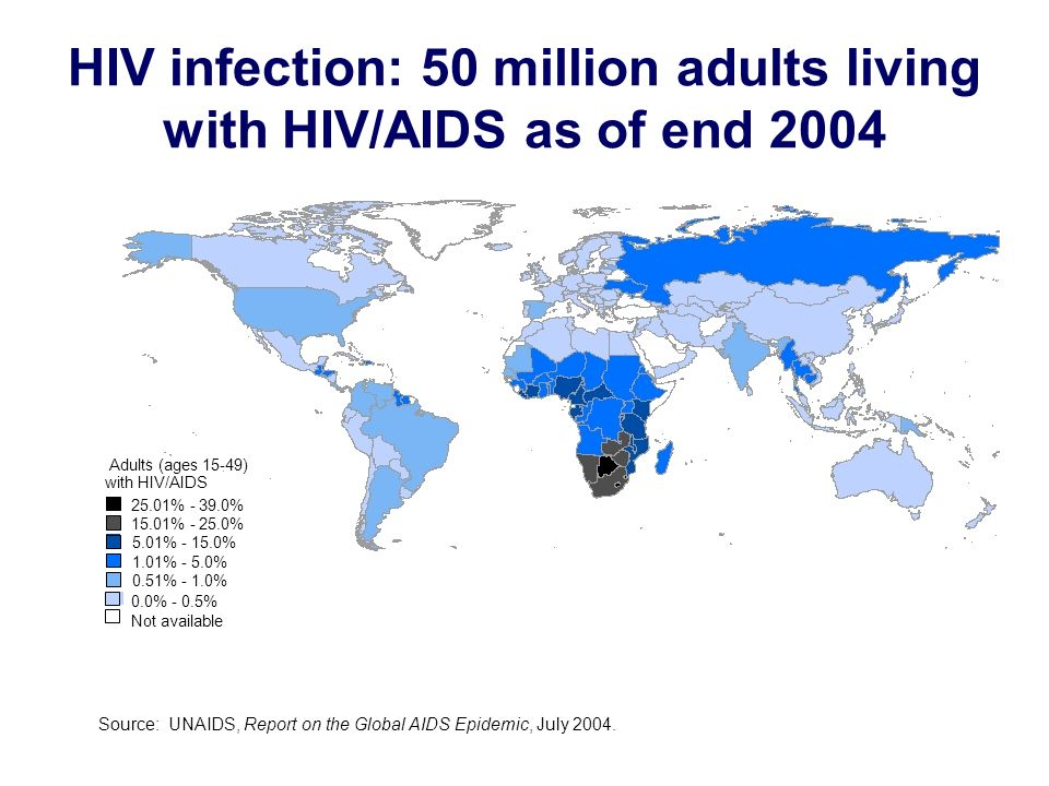 HIV infection: 50 million adults living with HIV/AIDS as of end 2004