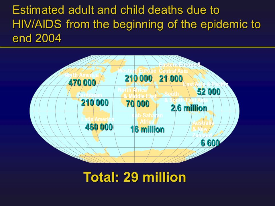 Estimated adult and child deaths due to HIV/AIDS from the beginning of the epidemic to end 2004