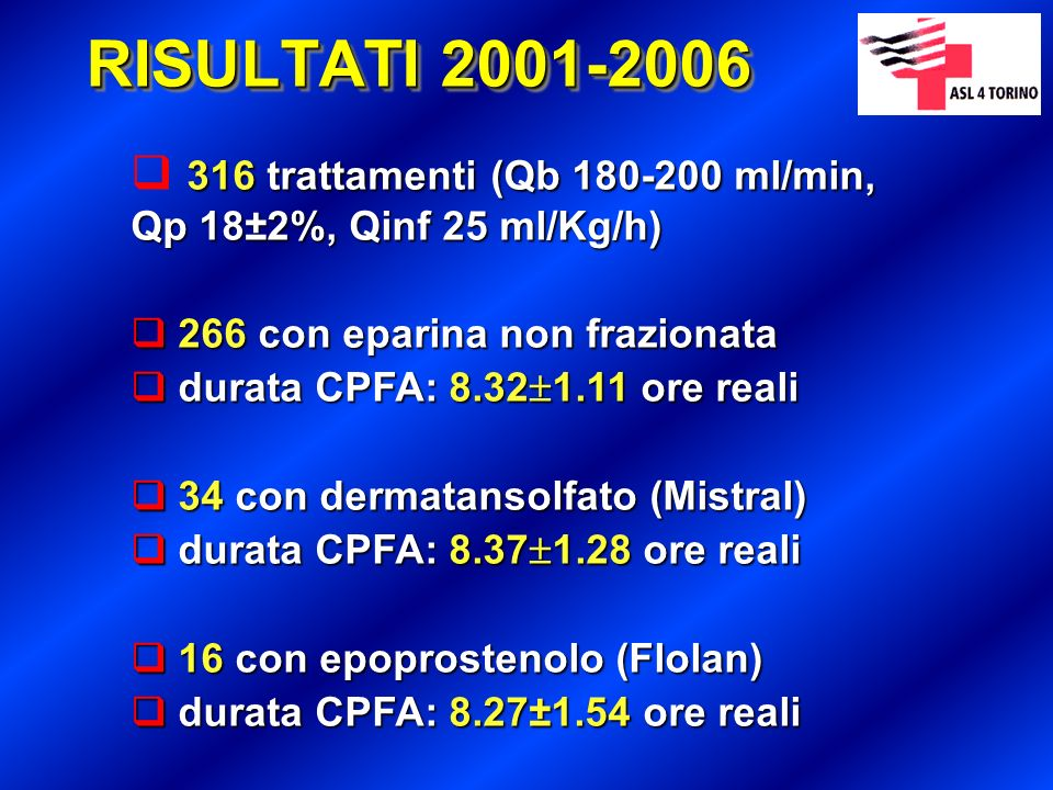 RISULTATI 2001-2006 316 trattamenti (Qb 180-200 ml/min, Qp 18±2%, Qinf 25 ml/Kg/h) 266 con eparina non frazionata.