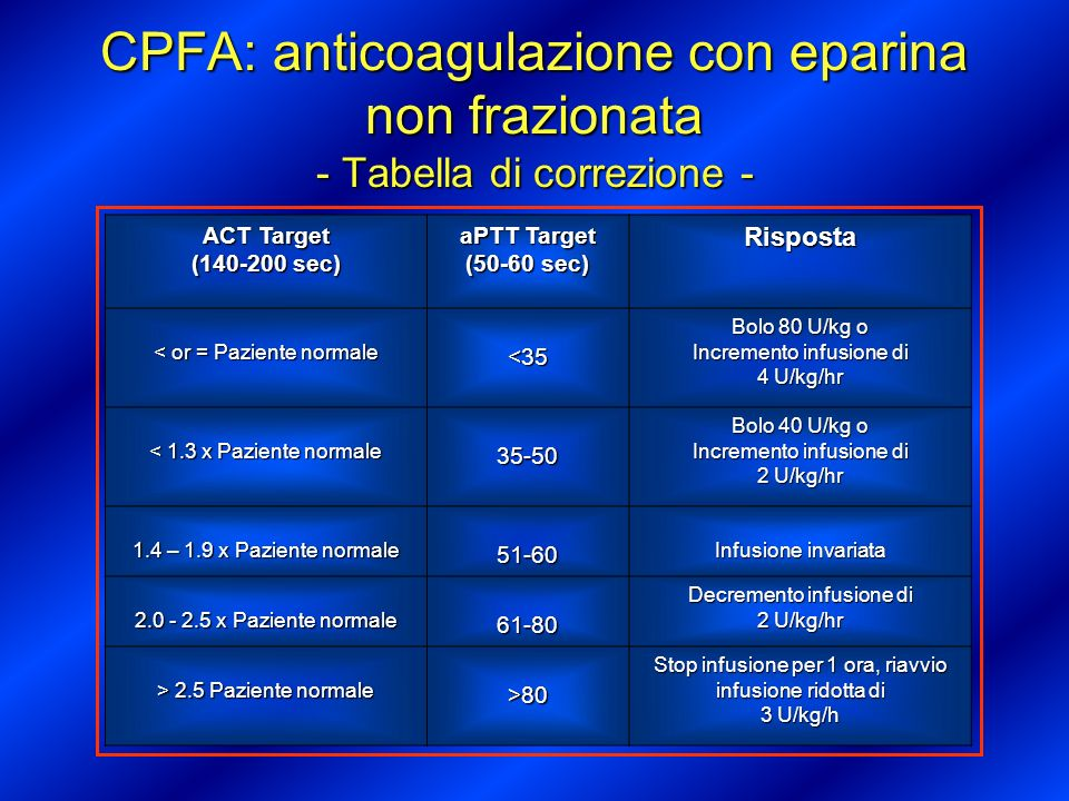 CPFA: anticoagulazione con eparina non frazionata - Tabella di correzione -