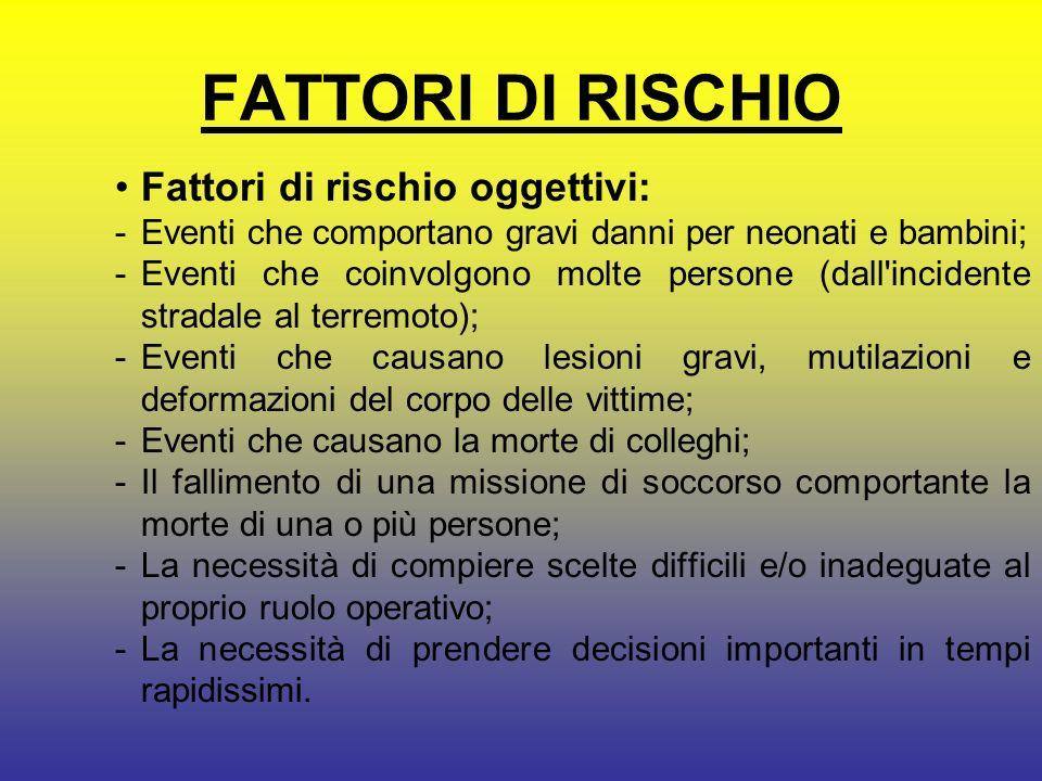 FATTORI DI RISCHIO Fattori di rischio oggettivi: