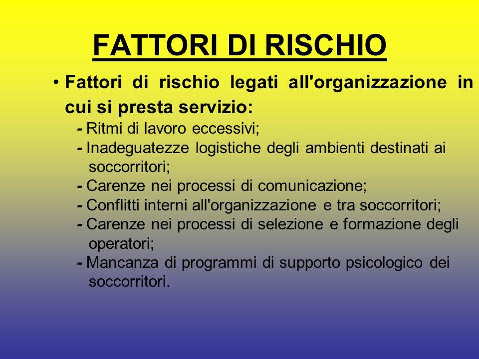FATTORI DI RISCHIO Fattori di rischio legati all organizzazione in cui si presta servizio: - Ritmi di lavoro eccessivi;