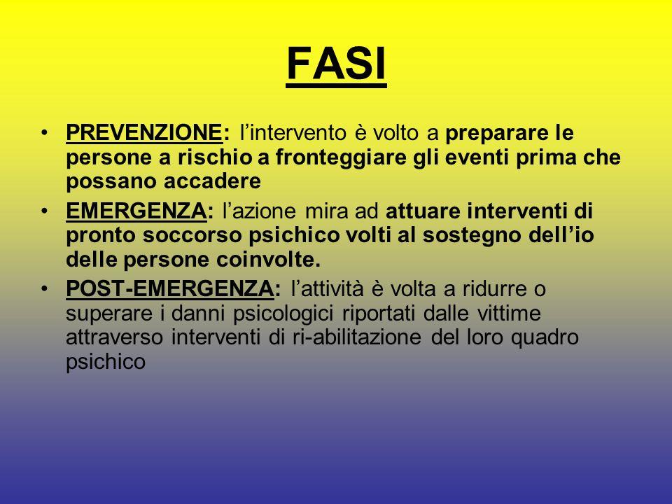 FASI PREVENZIONE: l'intervento è volto a preparare le persone a rischio a fronteggiare gli eventi prima che possano accadere.