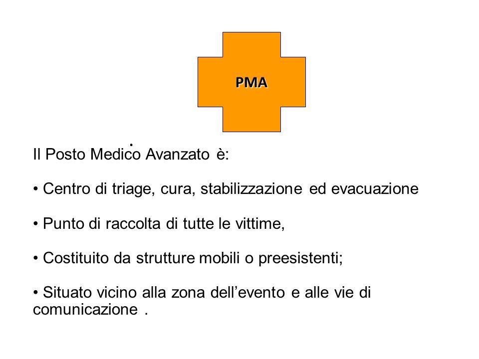 PMA . Il Posto Medico Avanzato è: Centro di triage, cura, stabilizzazione ed evacuazione. Punto di raccolta di tutte le vittime,