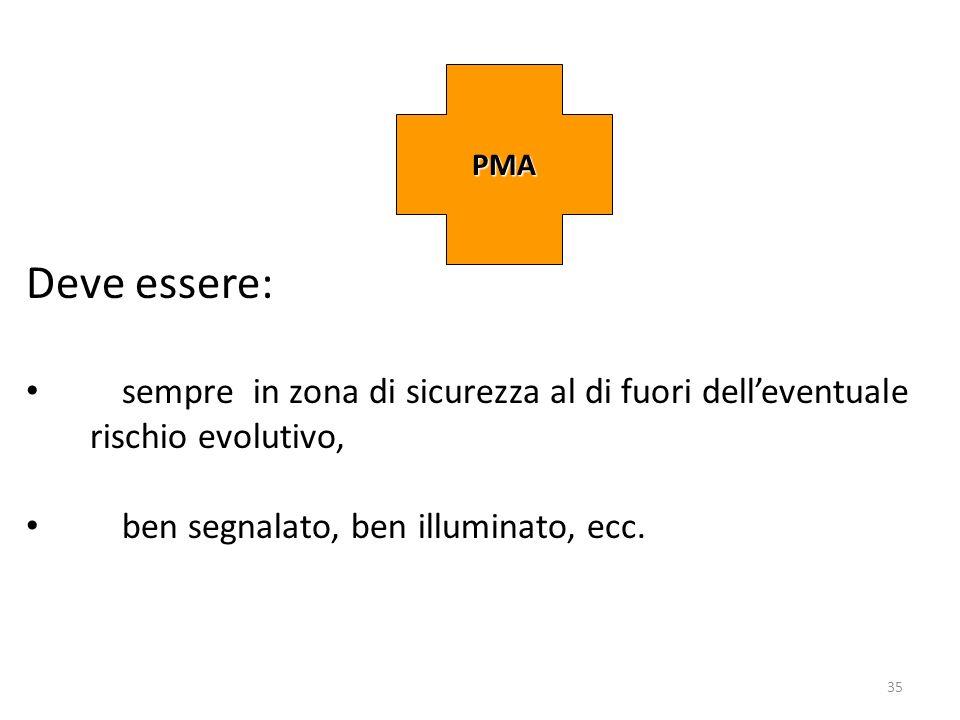PMA Deve essere: sempre in zona di sicurezza al di fuori dell'eventuale rischio evolutivo, ben segnalato, ben illuminato, ecc.