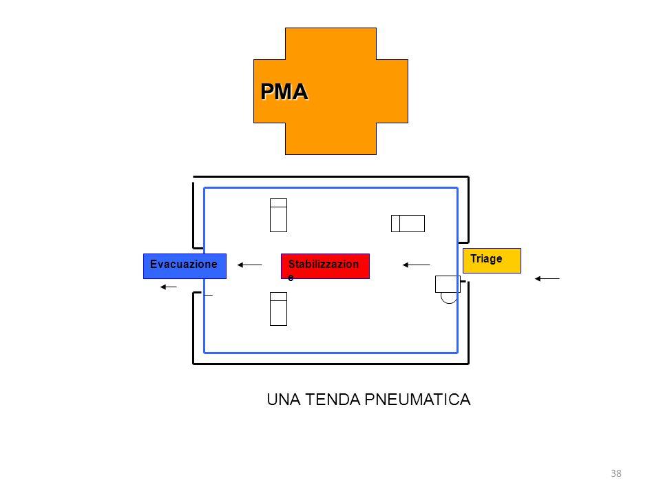 PMA Triage Evacuazione Stabilizzazione UNA TENDA PNEUMATICA