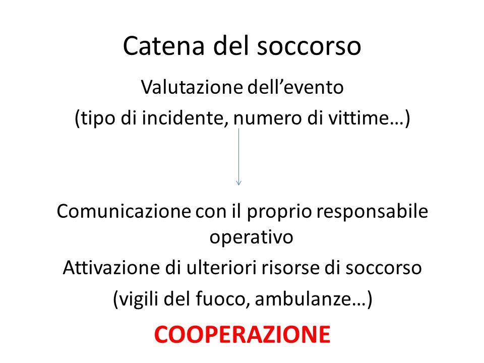 Catena del soccorso COOPERAZIONE Valutazione dell'evento