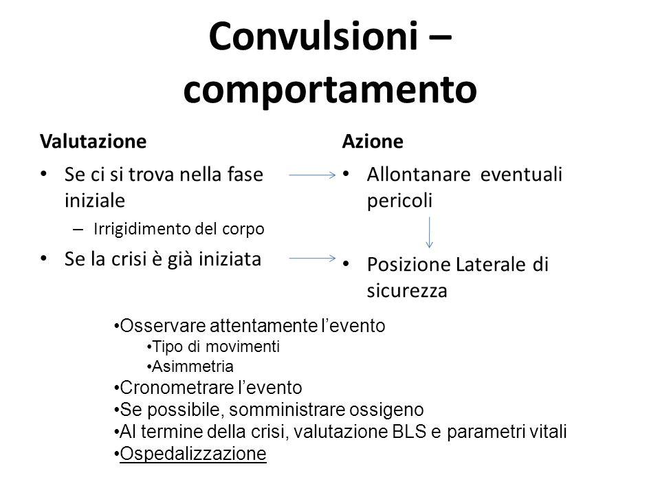 Convulsioni – comportamento