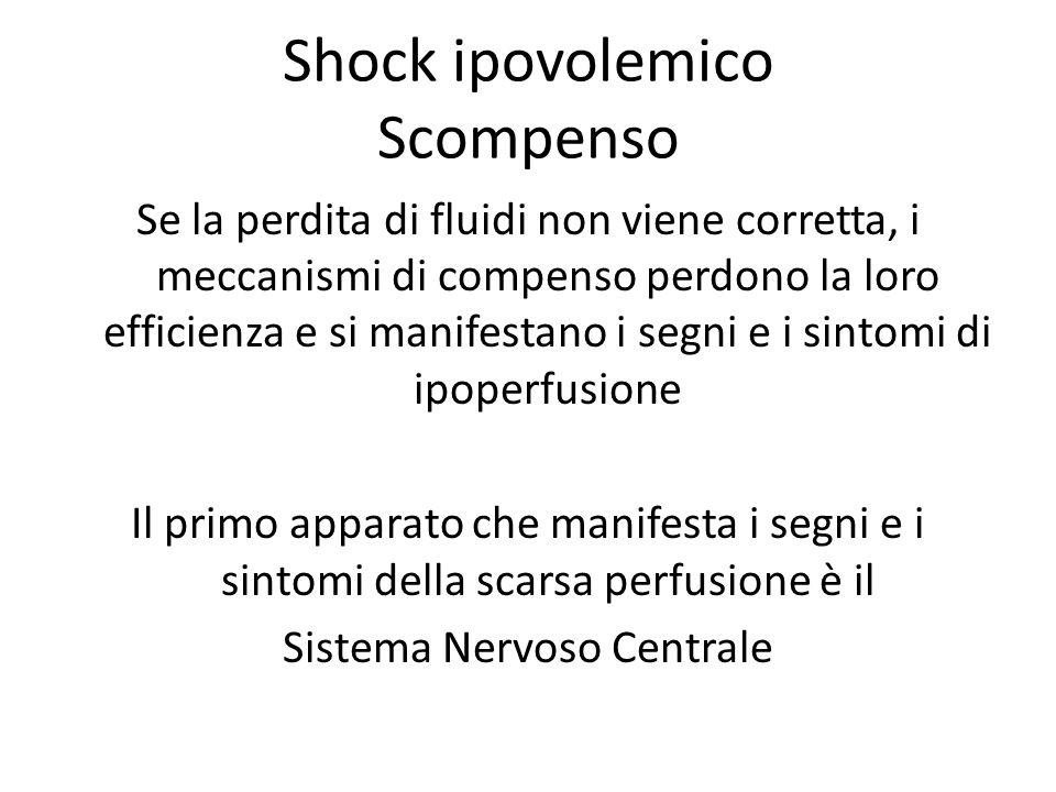 Shock ipovolemico Scompenso