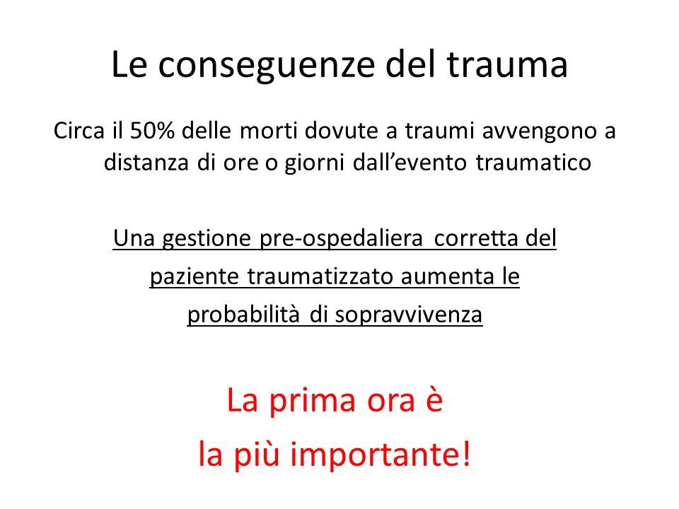 Le conseguenze del trauma