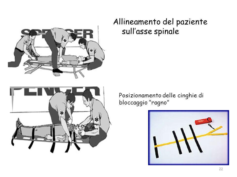 Allineamento del paziente sull'asse spinale