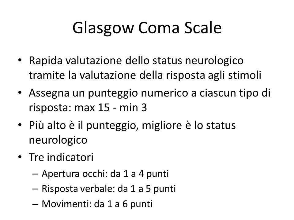 Glasgow Coma ScaleRapida valutazione dello status neurologico tramite la valutazione della risposta agli stimoli.