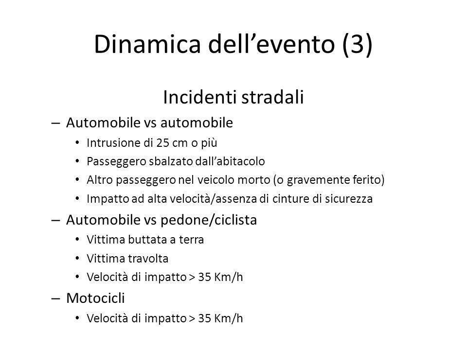 Dinamica dell'evento (3)