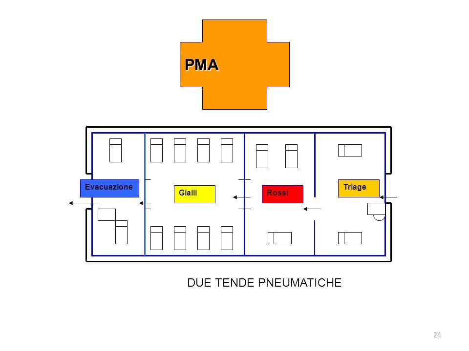 PMA Evacuazione Triage Gialli Rossi DUE TENDE PNEUMATICHE