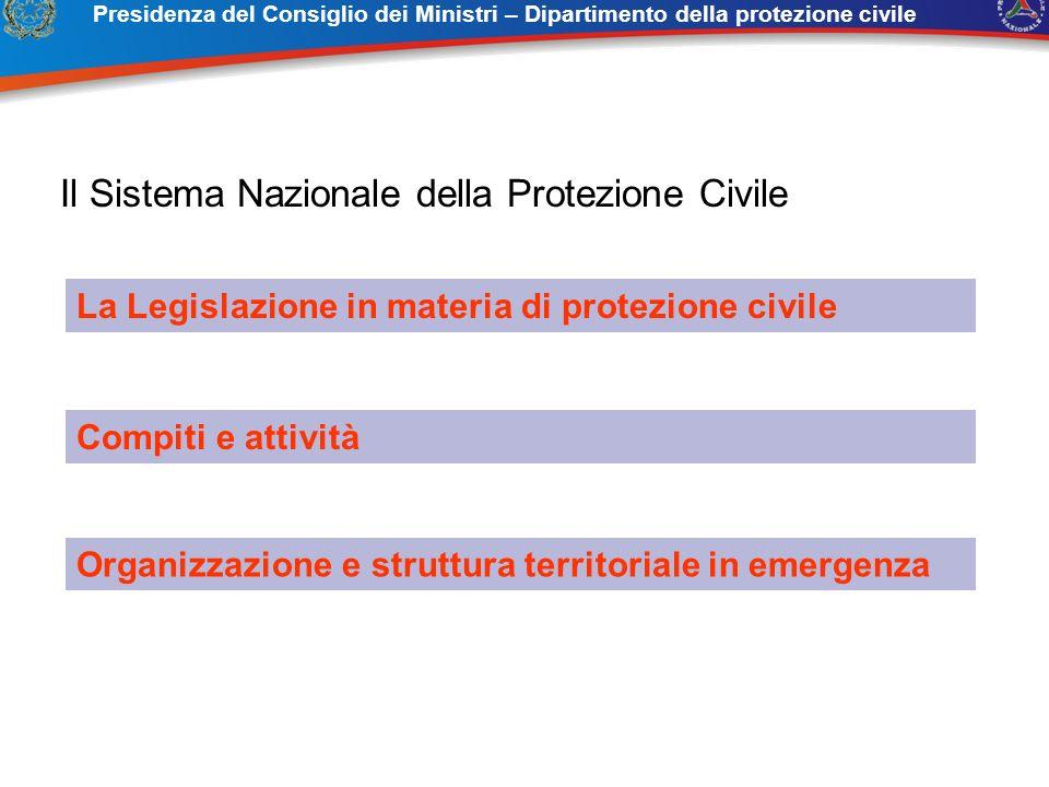 Il Sistema Nazionale della Protezione Civile