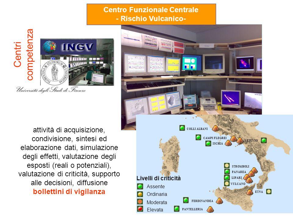 Centro Funzionale Centrale bollettini di vigilanza