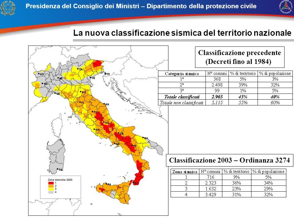 La nuova classificazione sismica del territorio nazionale