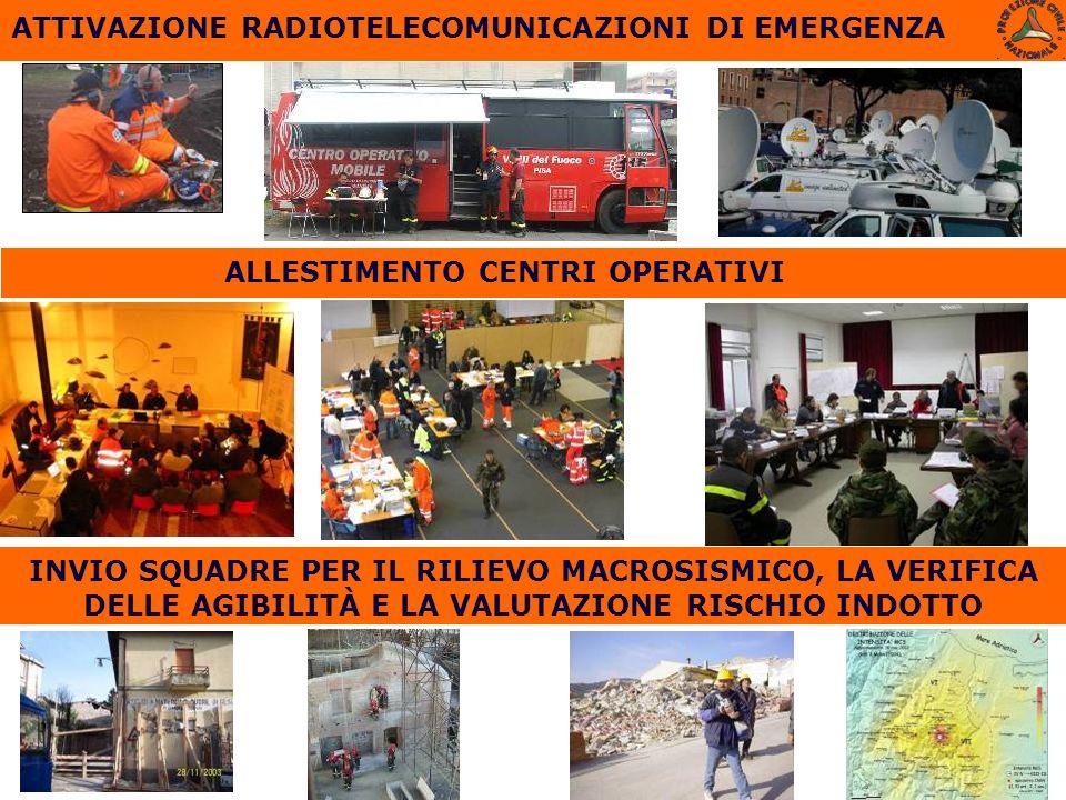 ATTIVAZIONE RADIOTELECOMUNICAZIONI DI EMERGENZA