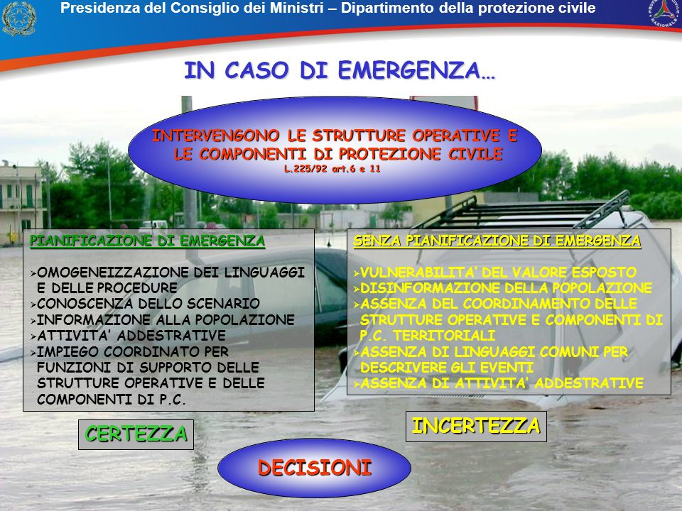 IN CASO DI EMERGENZA… INCERTEZZA CERTEZZA DECISIONI