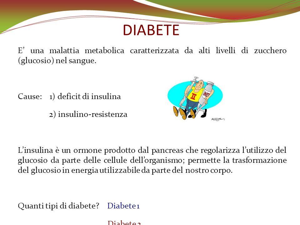 DIABETE E' una malattia metabolica caratterizzata da alti livelli di zucchero (glucosio) nel sangue.