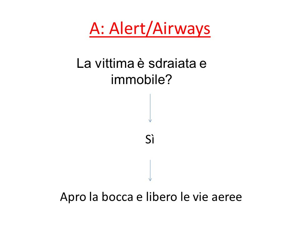 A: Alert/Airways La vittima è sdraiata e immobile