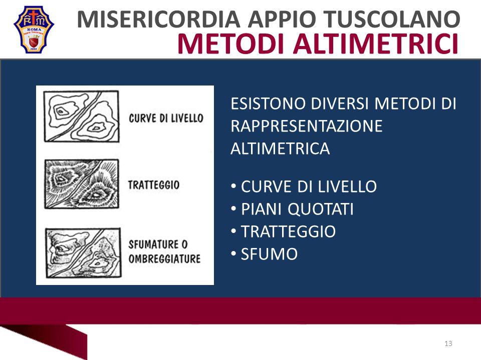 METODI ALTIMETRICI MISERICORDIA APPIO TUSCOLANO