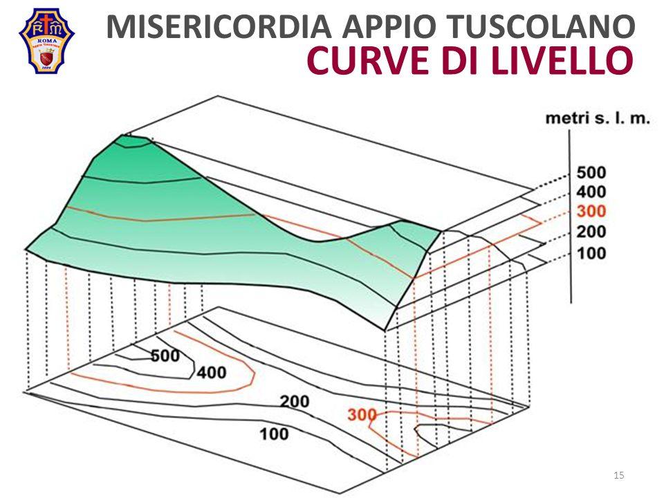CURVE DI LIVELLO MISERICORDIA APPIO TUSCOLANO
