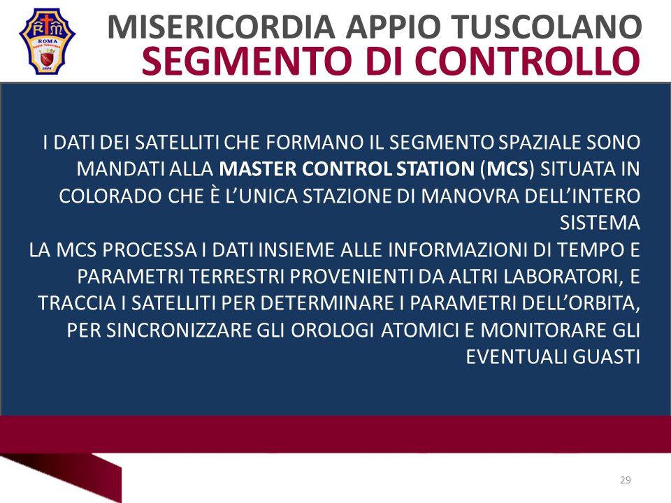 SEGMENTO DI CONTROLLO MISERICORDIA APPIO TUSCOLANO