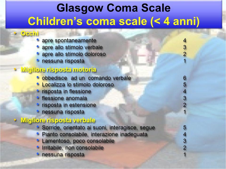Glasgow Coma Scale Children's coma scale (< 4 anni)
