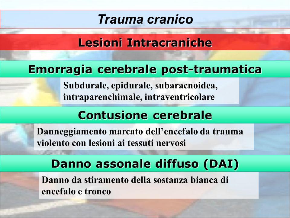 Trauma cranico Lesioni Intracraniche