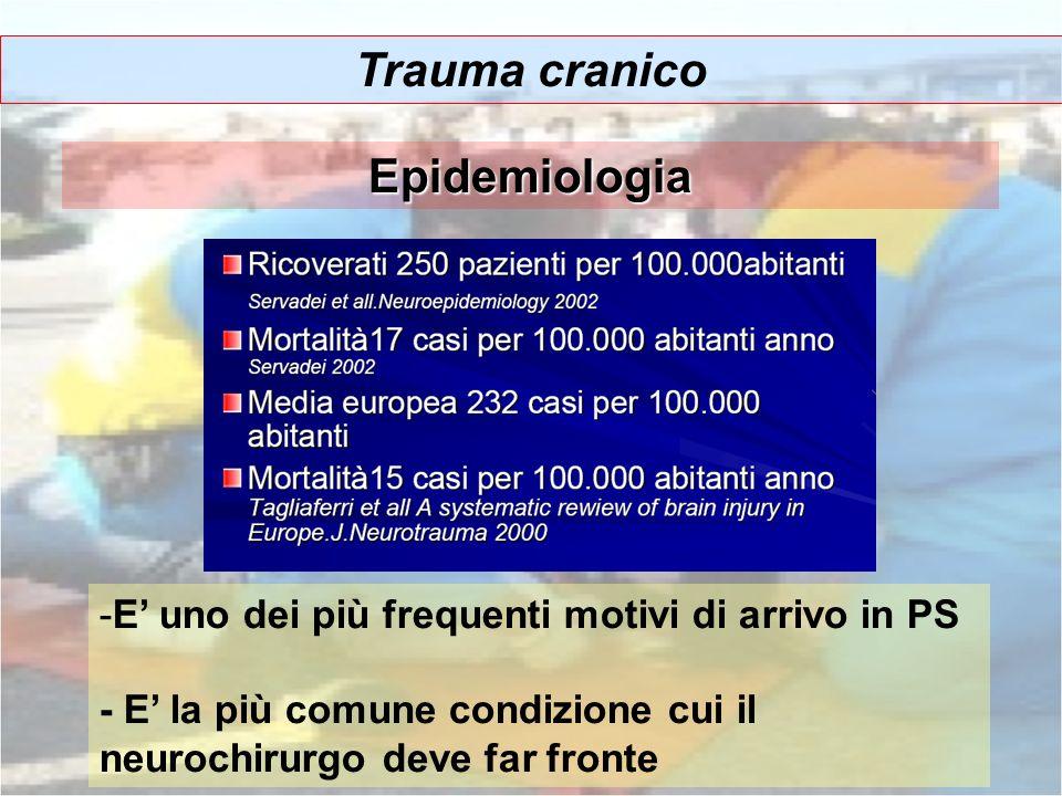 Trauma cranico Epidemiologia