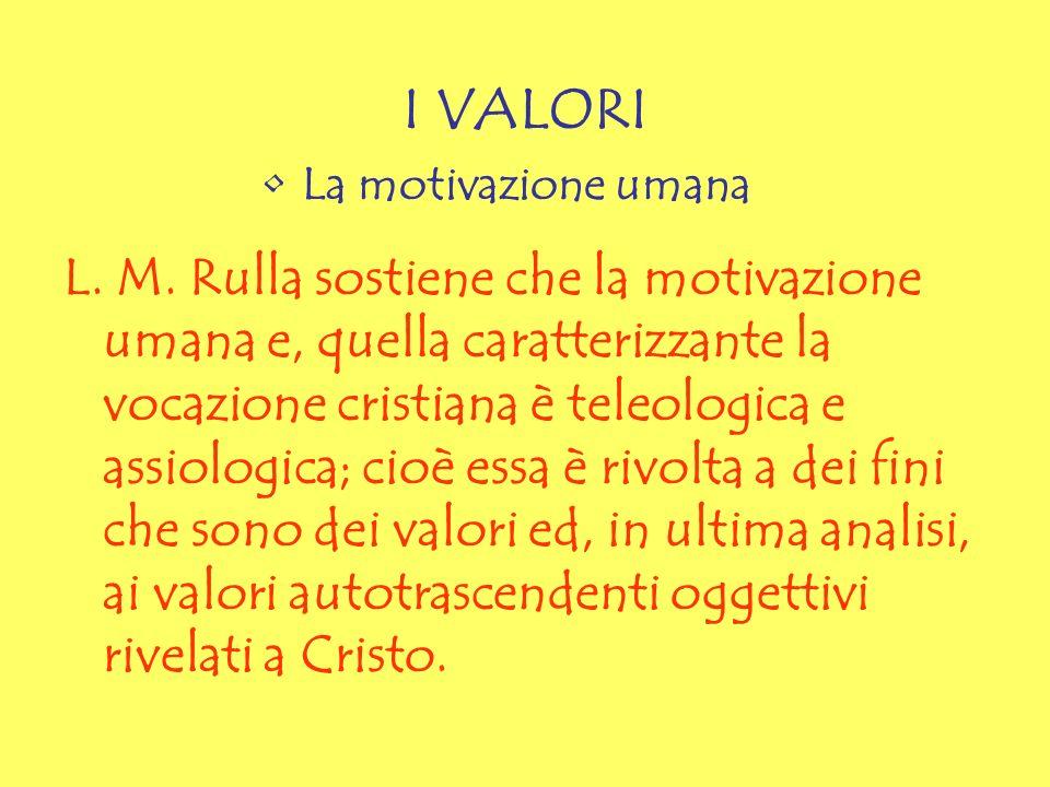 I VALORI La motivazione umana.