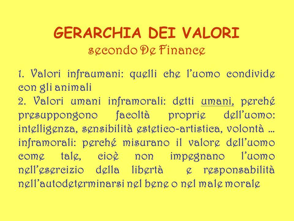 GERARCHIA DEI VALORI secondo De Finance
