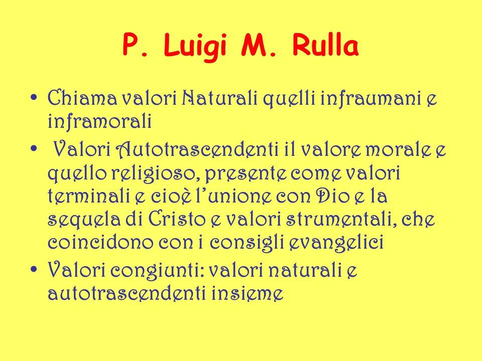 P. Luigi M. Rulla Chiama valori Naturali quelli infraumani e inframorali.