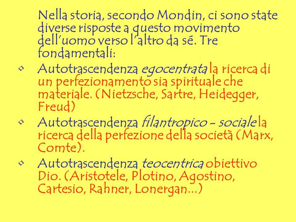 Nella storia, secondo Mondin, ci sono state diverse risposte a questo movimento dell'uomo verso l'altro da sé. Tre fondamentali: