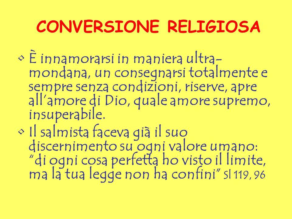 CONVERSIONE RELIGIOSA