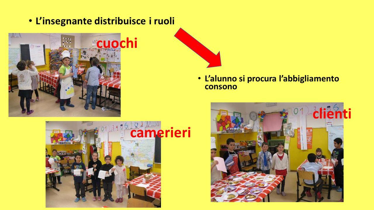 cuochi clienti camerieri L'insegnante distribuisce i ruoli