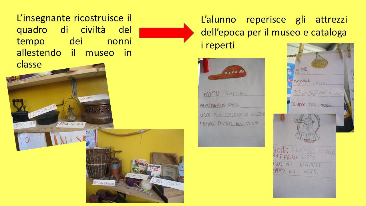 L'insegnante ricostruisce il quadro di civiltà del tempo dei nonni allestendo il museo in classe