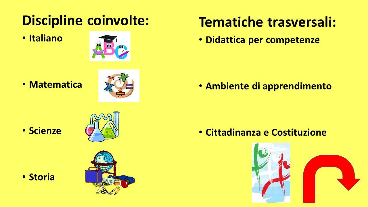 Discipline coinvolte: Tematiche trasversali: