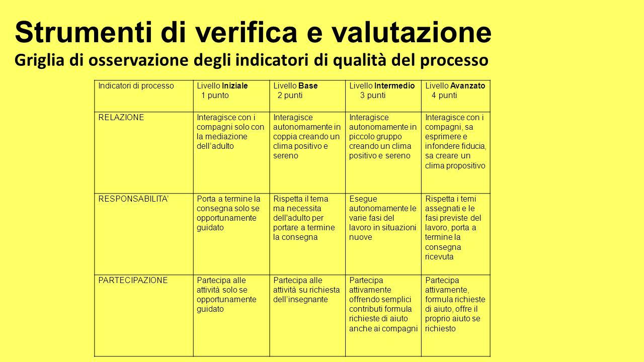 Strumenti di verifica e valutazione