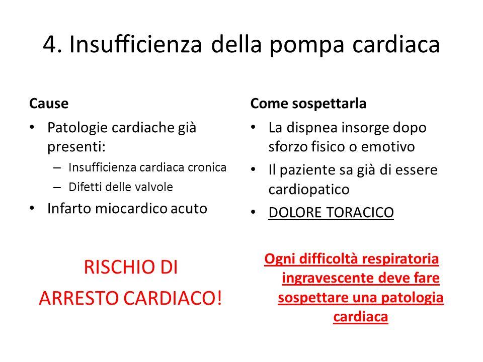 4. Insufficienza della pompa cardiaca