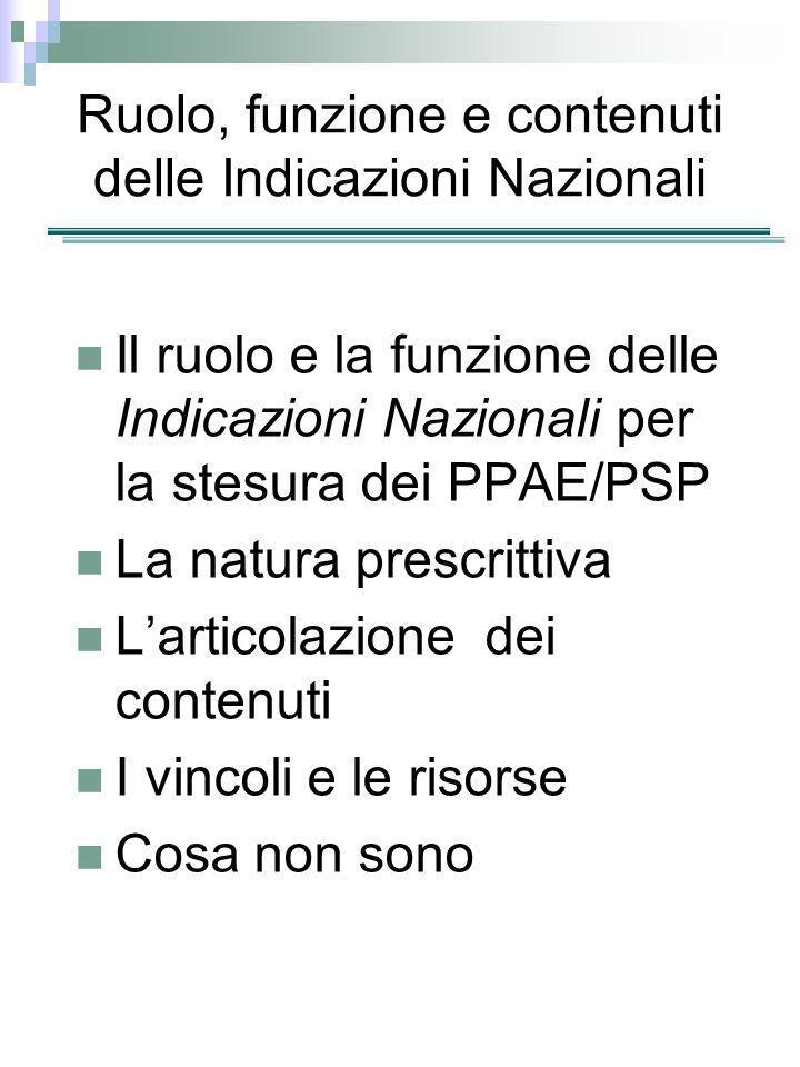 Ruolo, funzione e contenuti delle Indicazioni Nazionali
