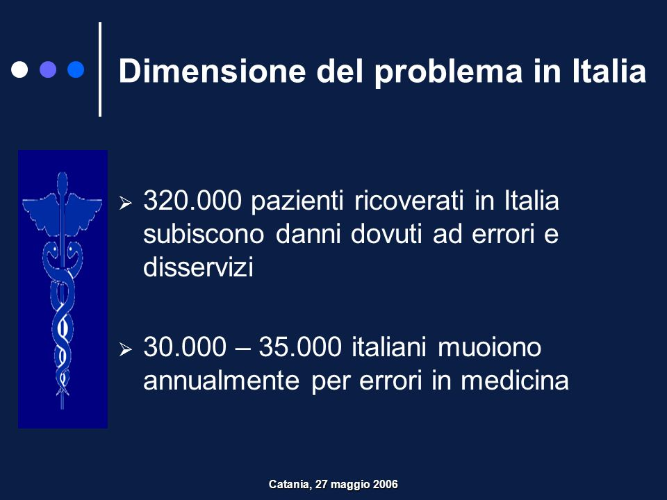 Dimensione del problema in Italia