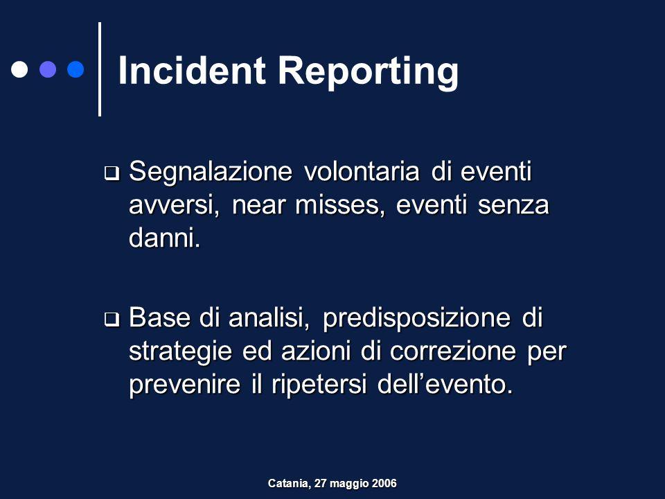 Incident Reporting Segnalazione volontaria di eventi avversi, near misses, eventi senza danni.