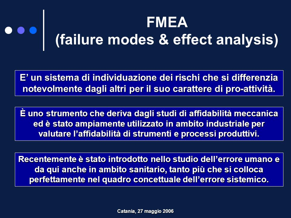 FMEA (failure modes & effect analysis)