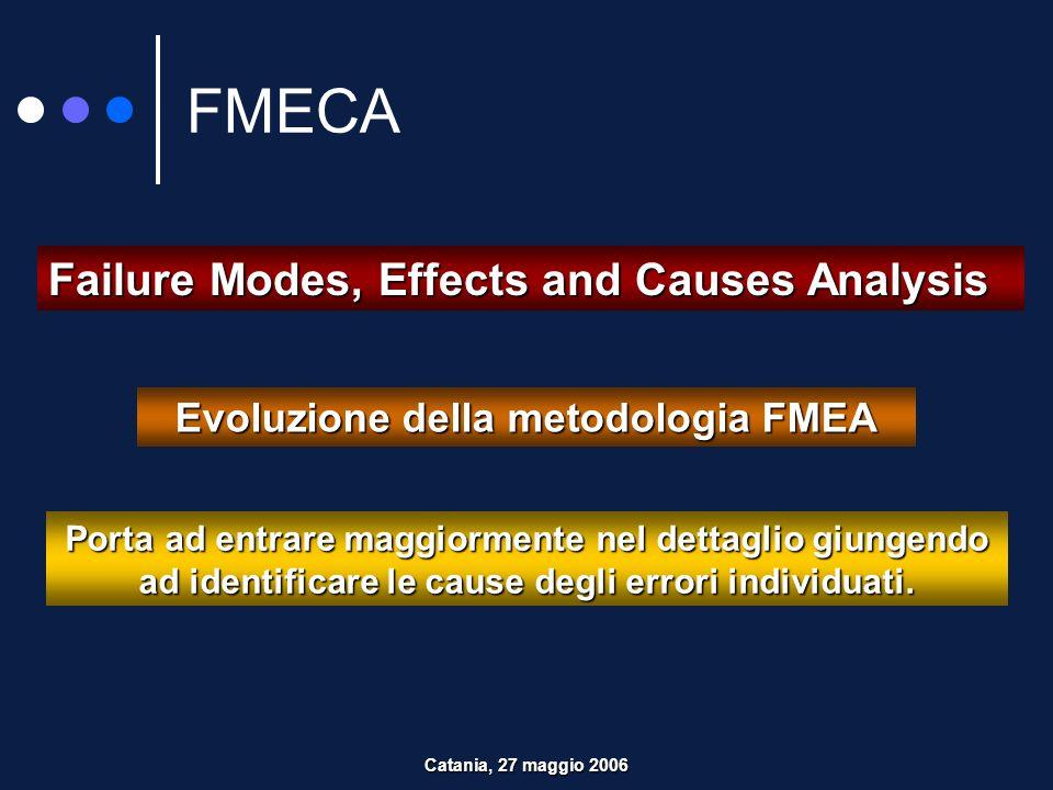 Evoluzione della metodologia FMEA