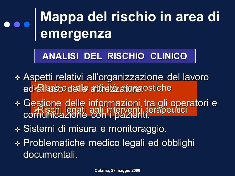 Mappa del rischio in area di emergenza