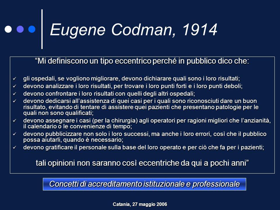 Eugene Codman, 1914 Mi definiscono un tipo eccentrico perché in pubblico dico che: